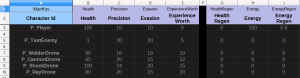 Example spreadsheet of Vaporum game data.