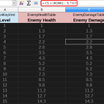 Enemy health & damage table in Vaporum.